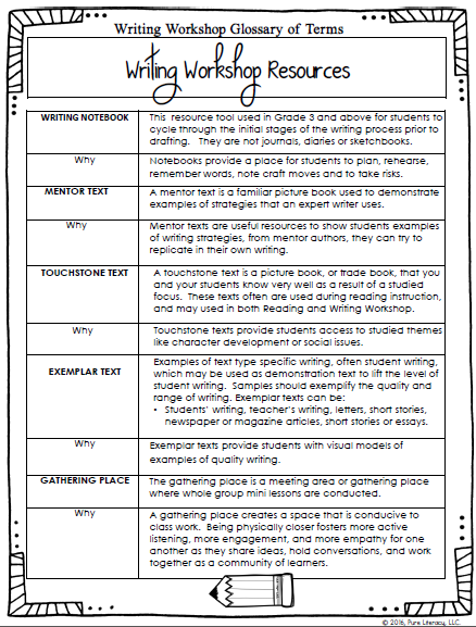 Glossary_of_terms_thumbnail_4.png