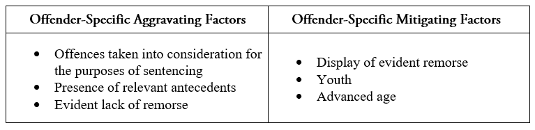 Table_Offender-specific factors.PNG
