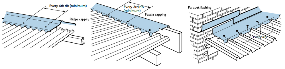 High Quality The Above Fastener Spacing Relates To The Stitching Of Flashings To  Sheeting. It Does Not Constitute The Minimum Number Of Fasteners Required  To Fix The ...