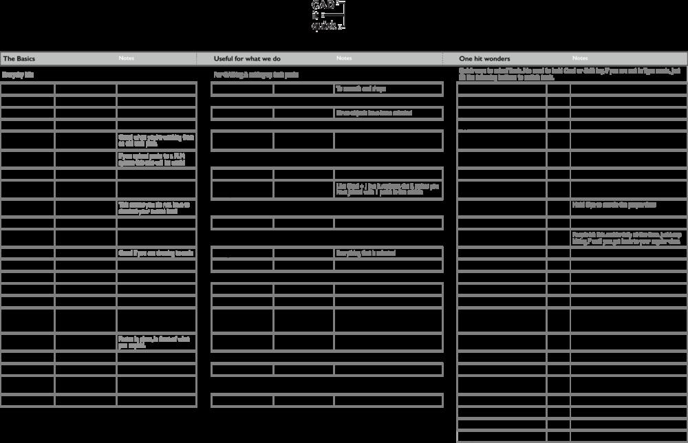shortcut_cheat_sheet