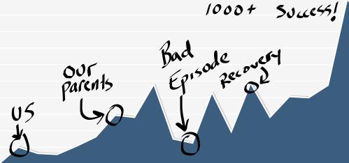 podcast_stats