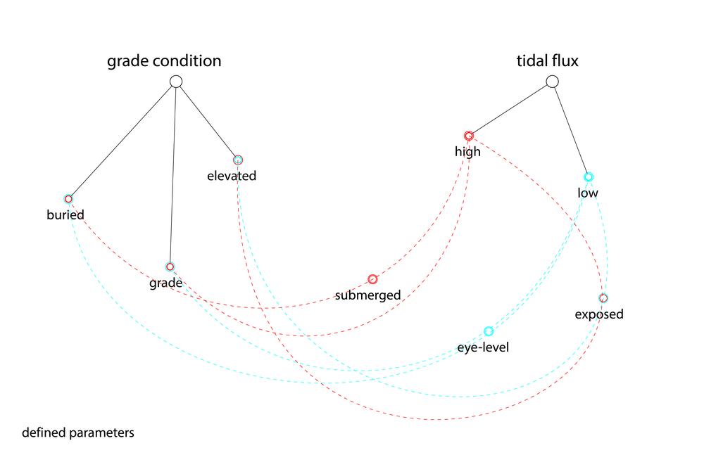 2013-09-24 defined parameters-01.jpg