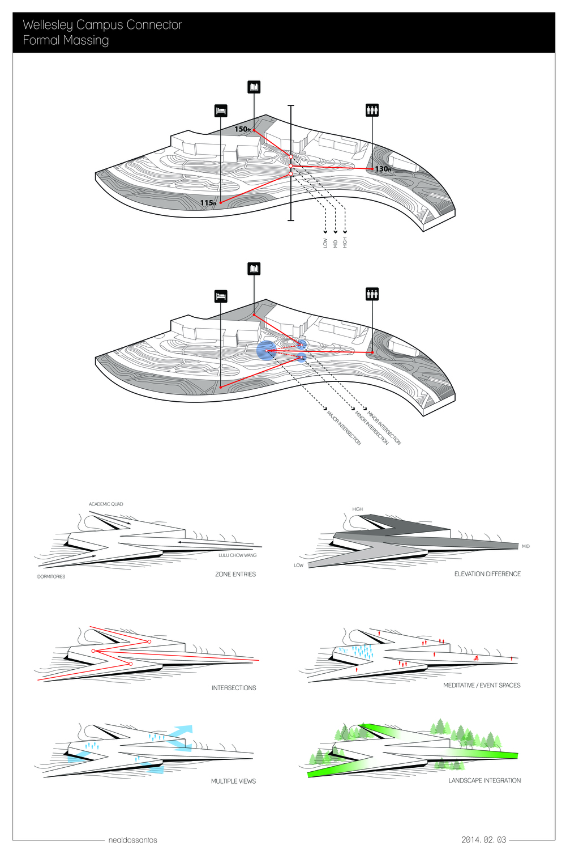 2014-02-03  Final Presentation-01.jpg