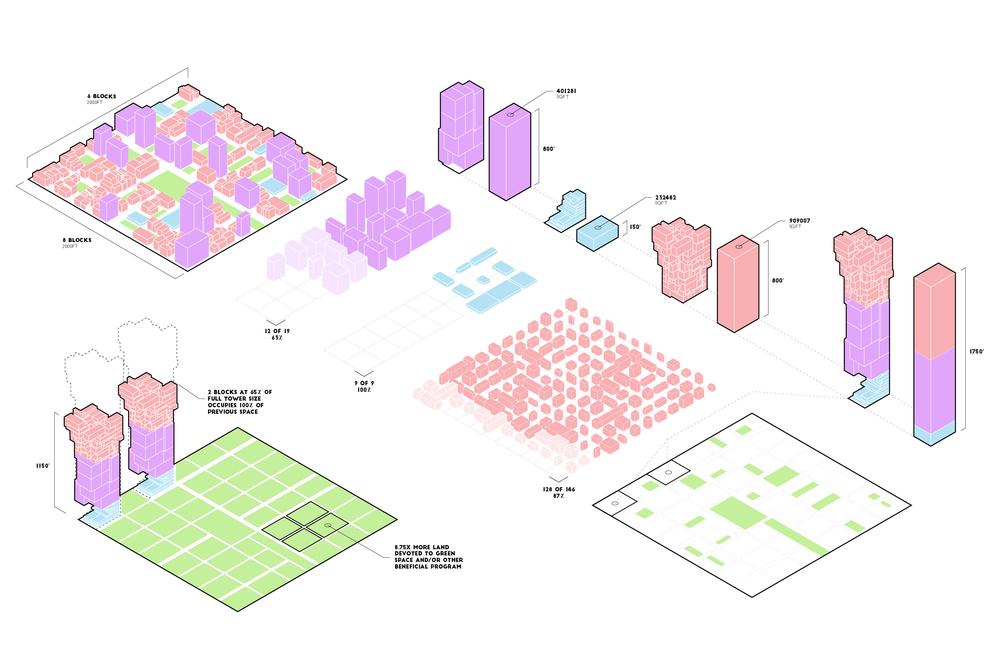 Frame 03_Urban Model.jpg