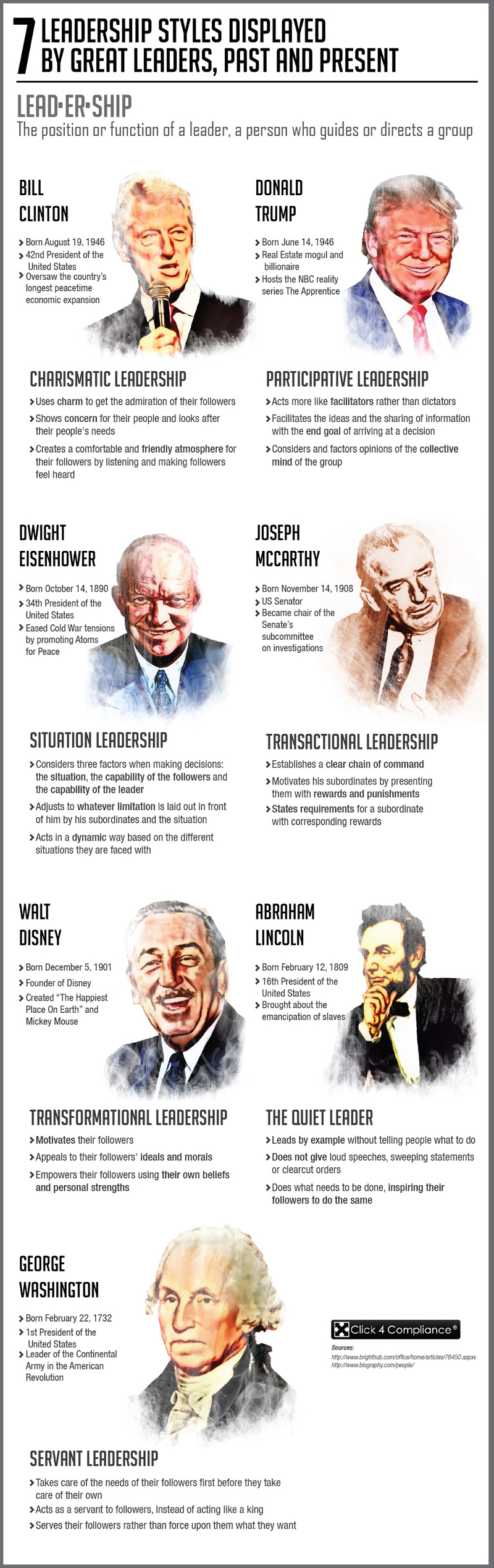 the qualities of virtuous and good leaders through history Top ten traits of great leaders below is a list of ten leadership traits it requires effectively getting work done through others one needs to become very.