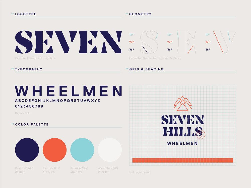seven-hills-wheelmen-brand-guidelines-1600-02.jpg
