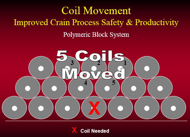5 coils.png