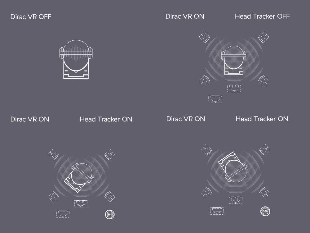 Dirac VR small.jpg