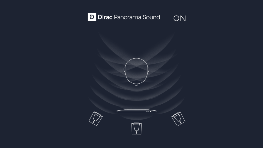 Dirac Panorama Sound on.png