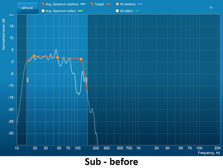 figure-18-NAD-T-758-V3-AV-Surround-Sound-Receiver-Sub-Before.jpg
