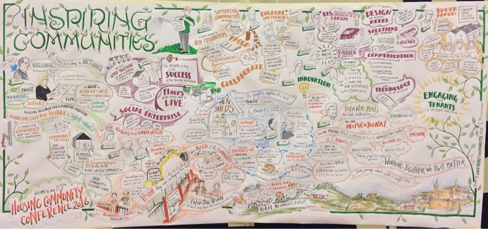 The Visual Minutes taken by artists from  'More than Minutes' were a big hit at the conference.