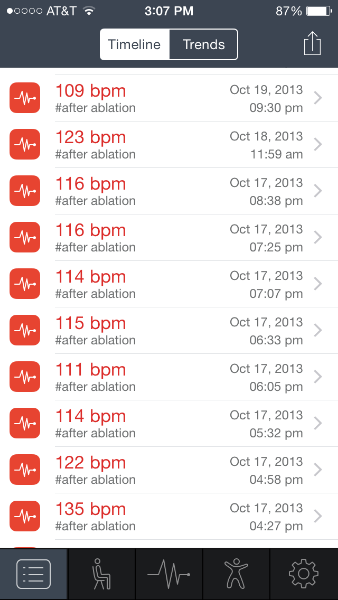 My heart rate data from Azumio's Heart Rate App for a few days after my discharge from the hospital.