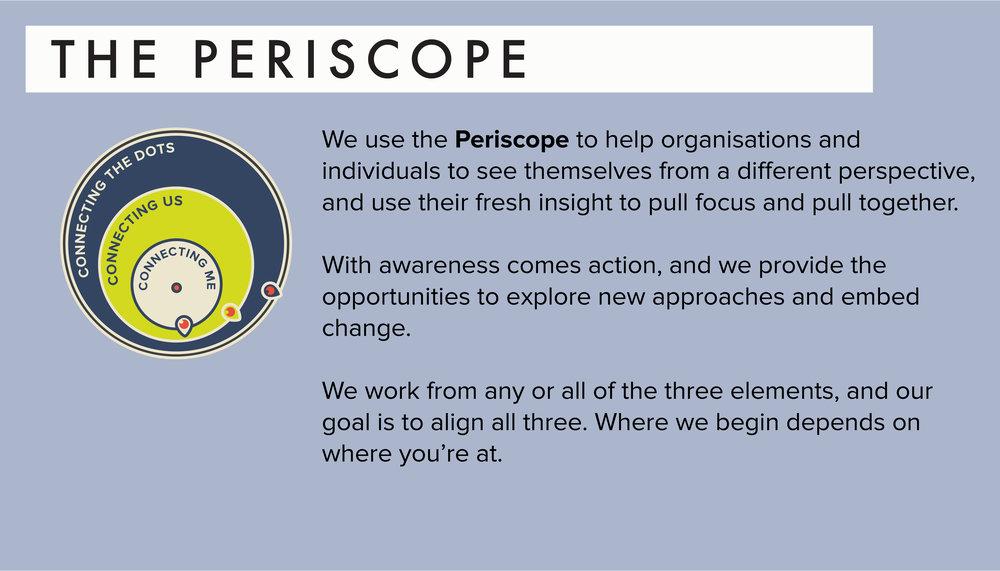 Periscope Panels v64.jpg