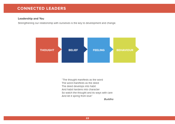 Connected Leaders png.022.png