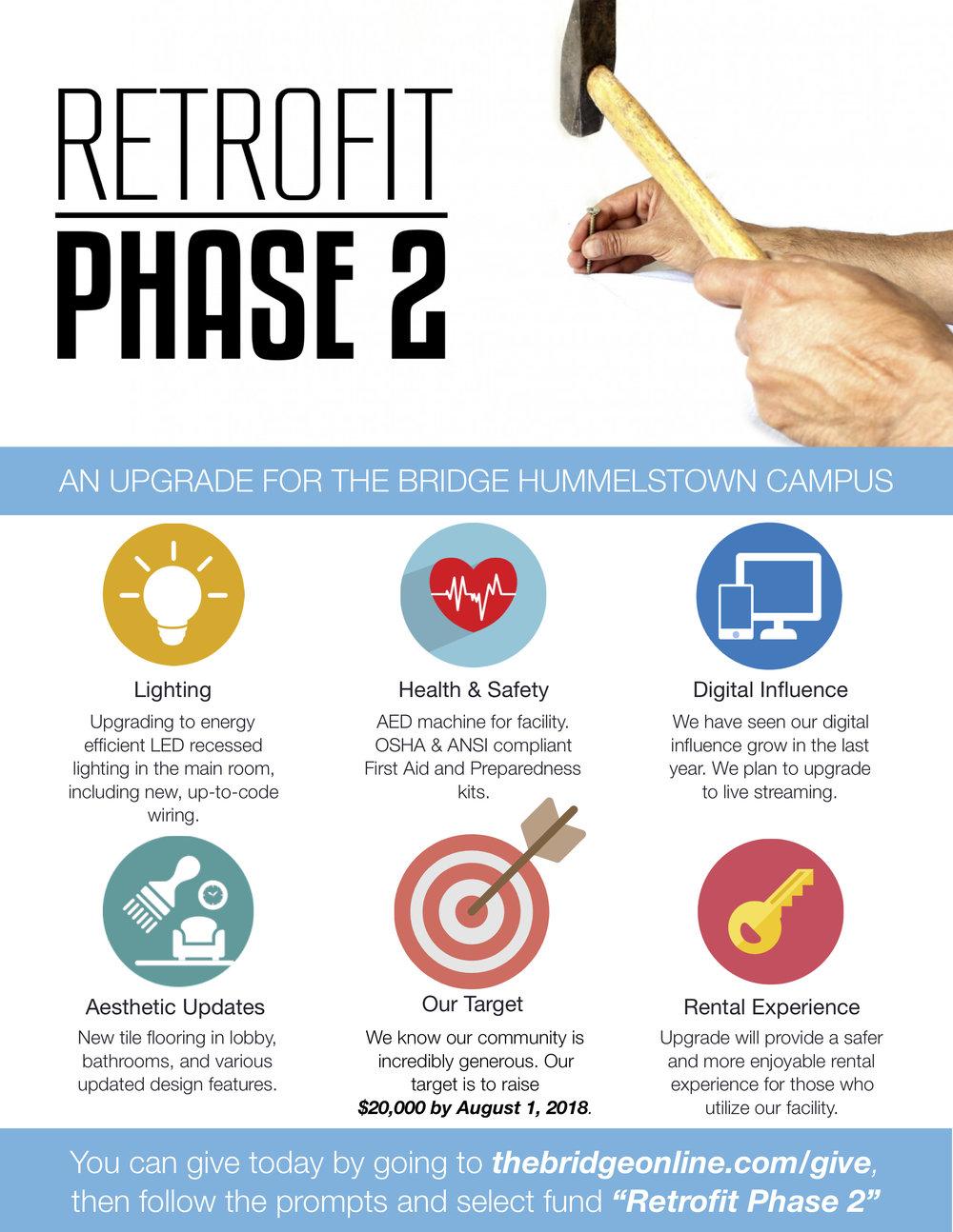 Retrofit Phase 2 Handout A.jpg