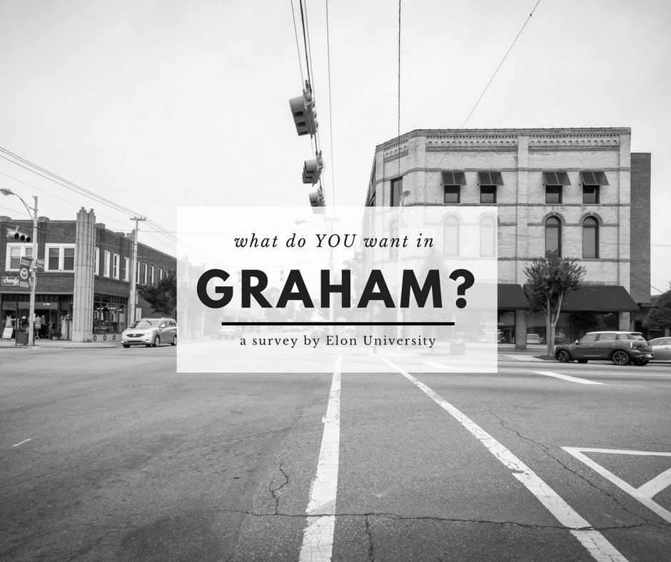 What do you want to see in Graham - a survey by Elon University.