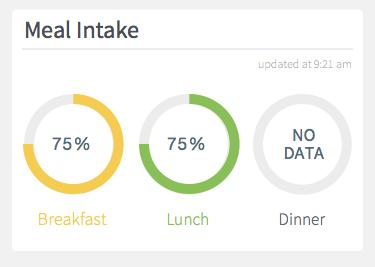 UX TEST - Meal Intake.png