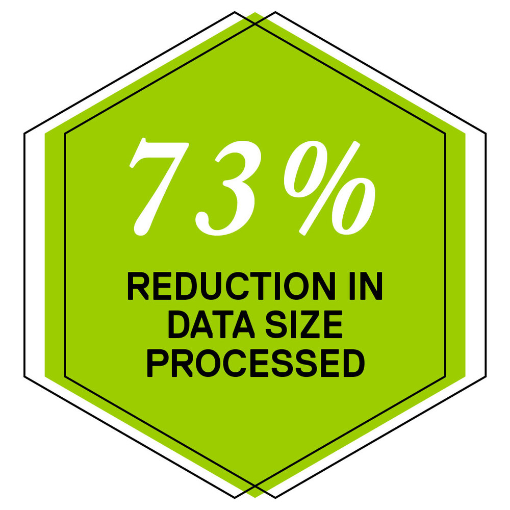 Reduction in Data Size Processed