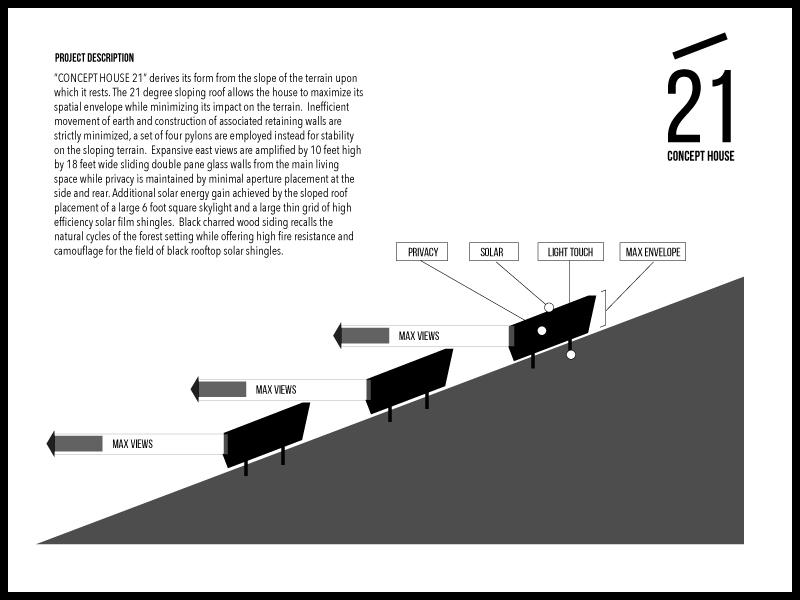 concepthouse21_image02_concept.jpg