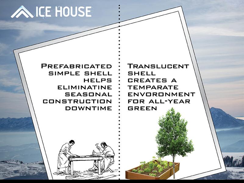 ICEHOUSEteam_image4.jpg