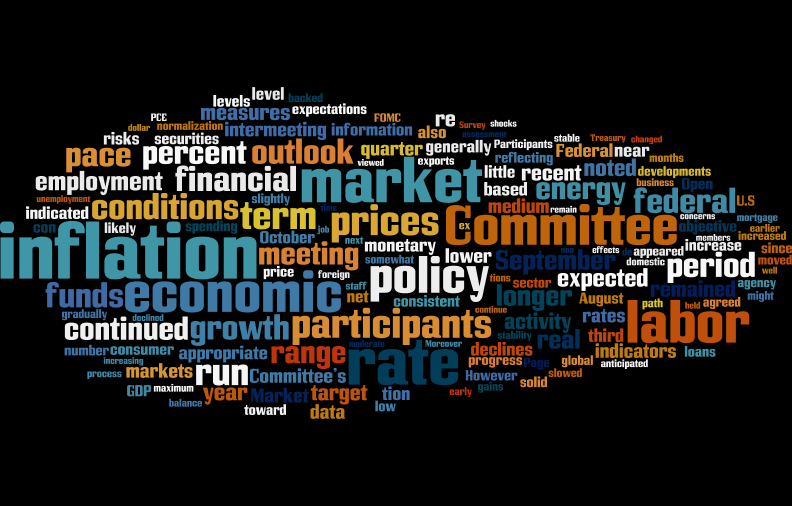 http://www.federalreserve.gov/monetarypolicy/files/fomcminutes20151028.pdf