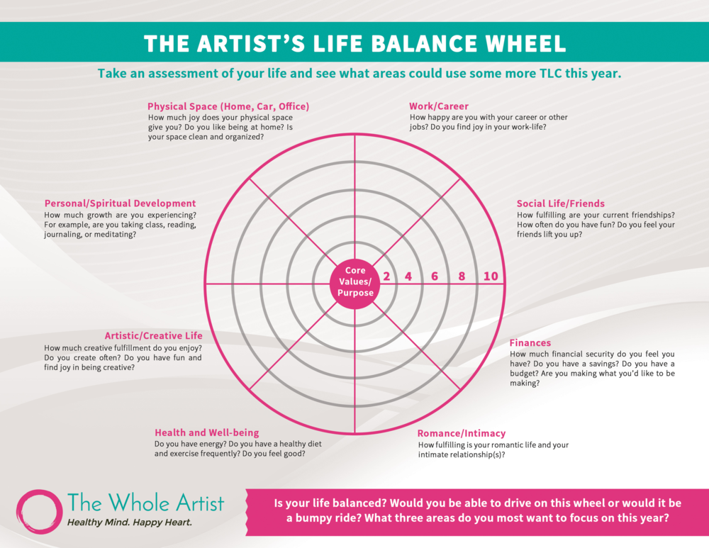 artist balance wheel