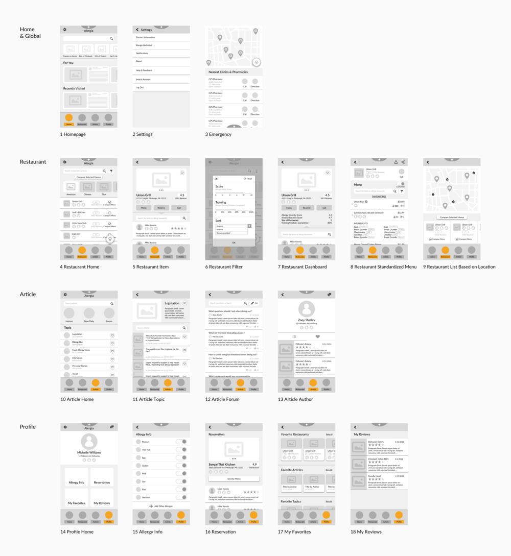 screencapture-xitongdeng-img-portfolio-allergia-lo-fi-webp-2019-04-09-23_38_32.png