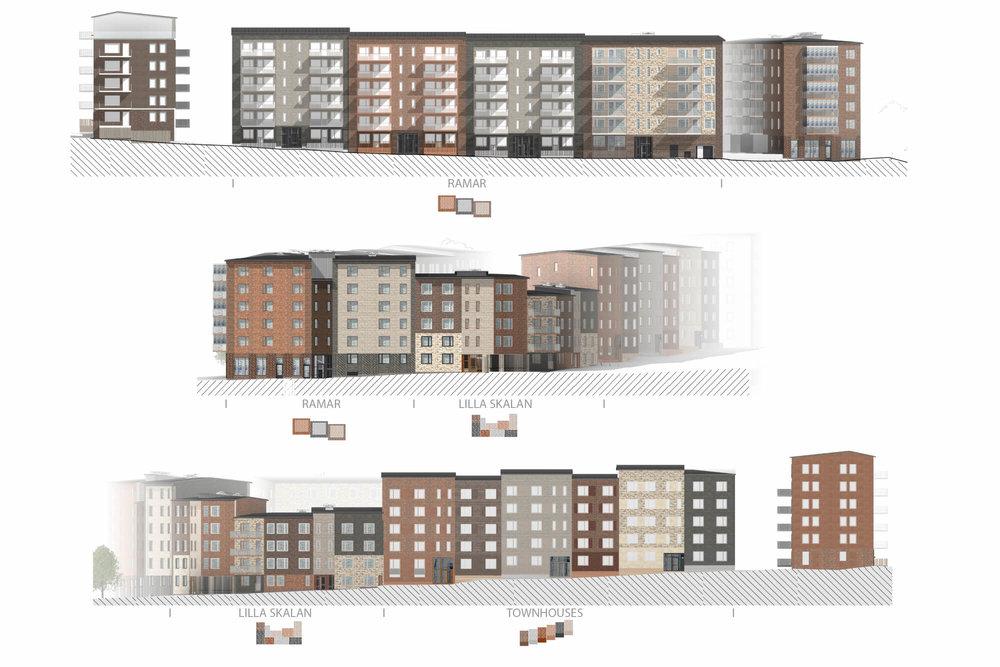 Kvarterets fasader och de olika karaktärerna