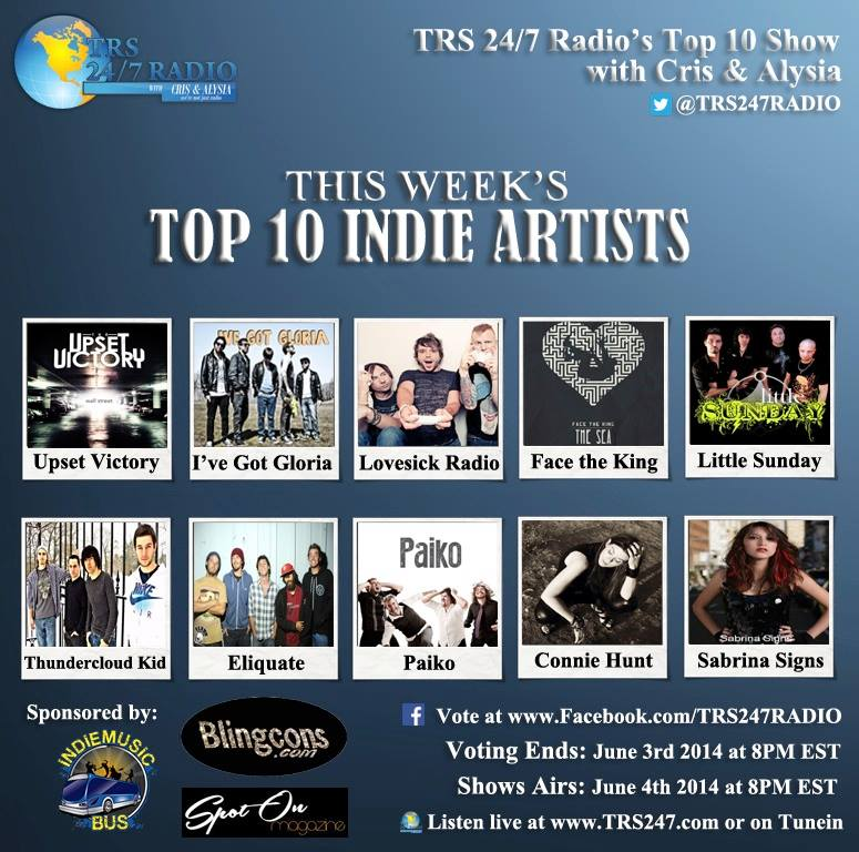 Excited to annouce we came in at #1 on the TRS 24/7 Radio Show [ Trs247 Radio with Cris and Alysia]! Thank you for the support - we appreciate it. There were a lot of great artists featured in the countdown as well so be sure to listen to the feature below and explore this great radio station for all sorts of new artists. ow.ly/xDPay