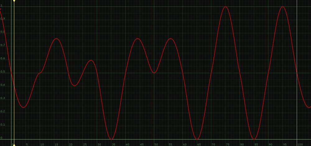 Noise Wave