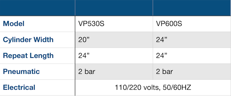 VP530S Specifications.png