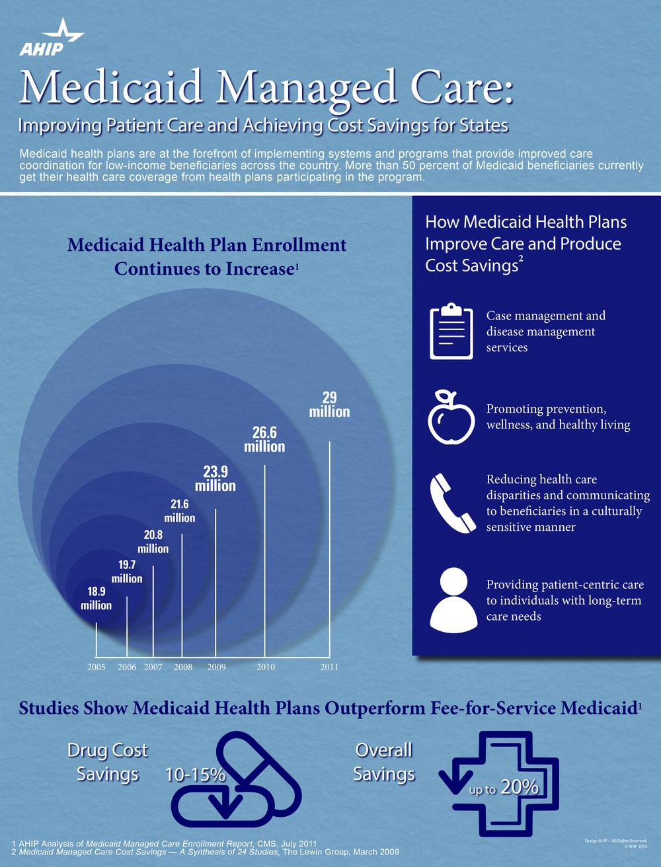 MedicaidManagedCare.jpg