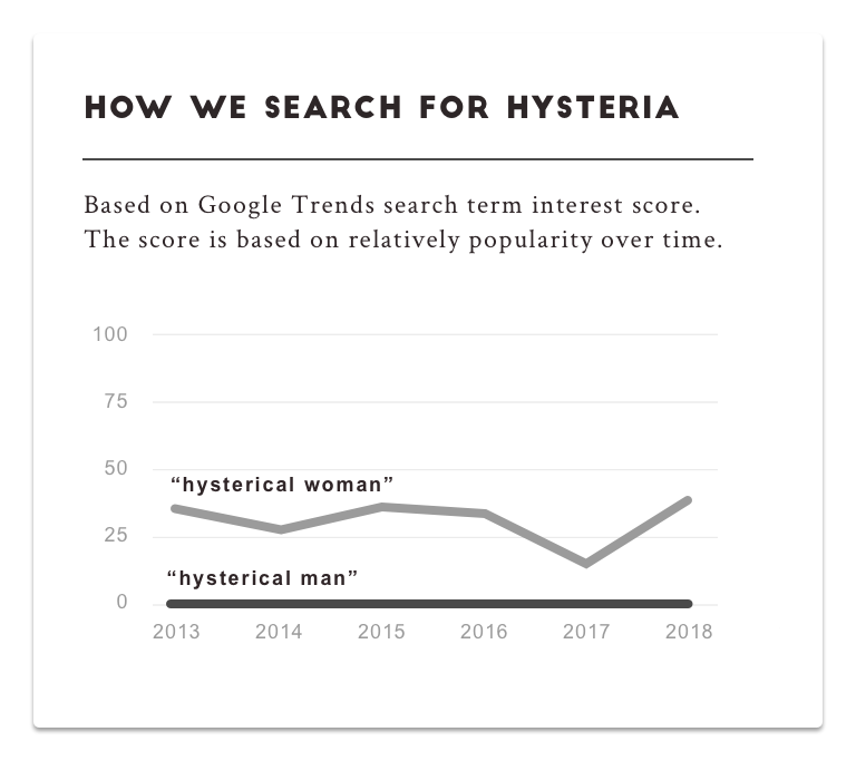 search-hysteria.png