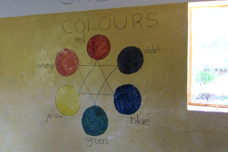 Shapes and Color Wheel