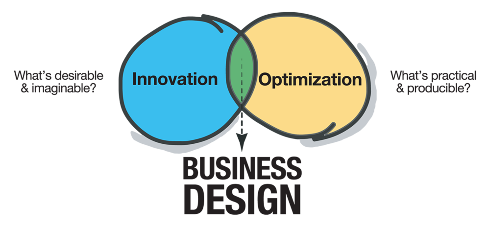 Business Design VEN_large copy.png