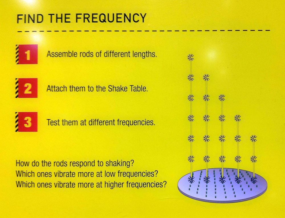 perot-museum-building-vibration-panel1-frequencies.jpg