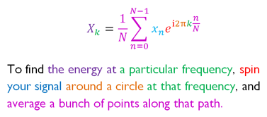 color-coded-fourier-equation.png