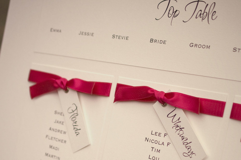 Ellery Table Plan
