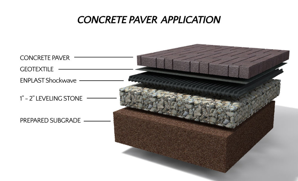 Shock Wave flooring underlayment application
