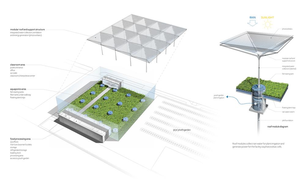 Aquaponics Educational Center John Ronan Architects