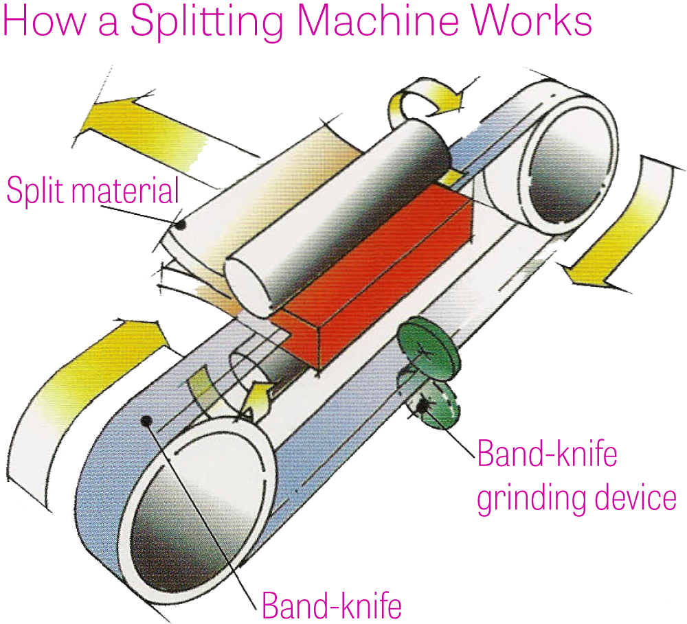HUDSON-splitting-machines-how-it-works.png