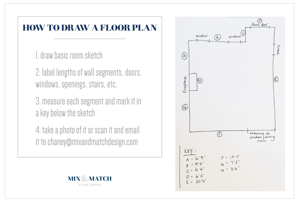 how to draw a floor plan for e-design