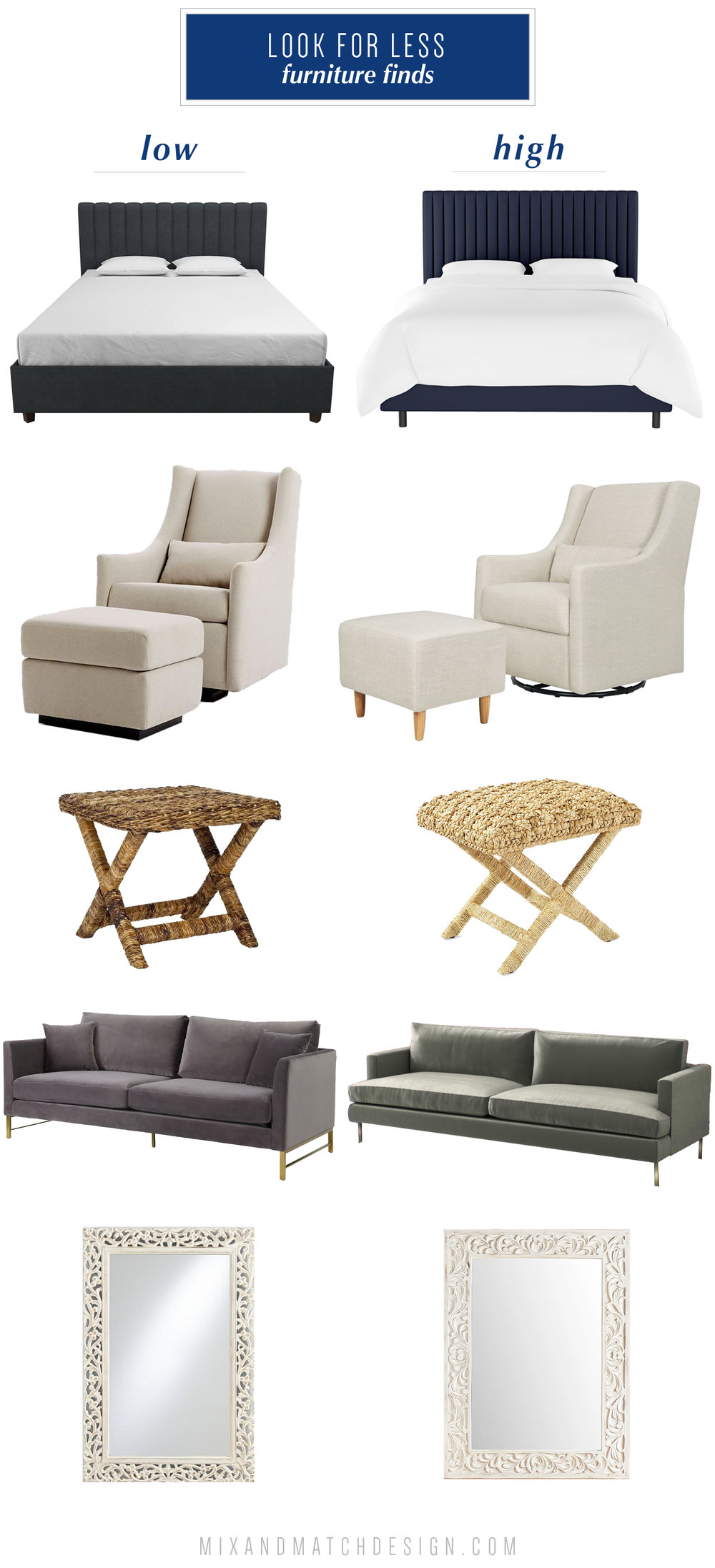 Get the look for less or decide to splurge! Come see the budget-friendly and spend-worthy pieces of furniture in this blog post including the high/low sources for a channel tufted bed, wingback glider, wicker x-base stool ottoman, velvet sofa with brass legs, and whitewashed carved wood mirror.
