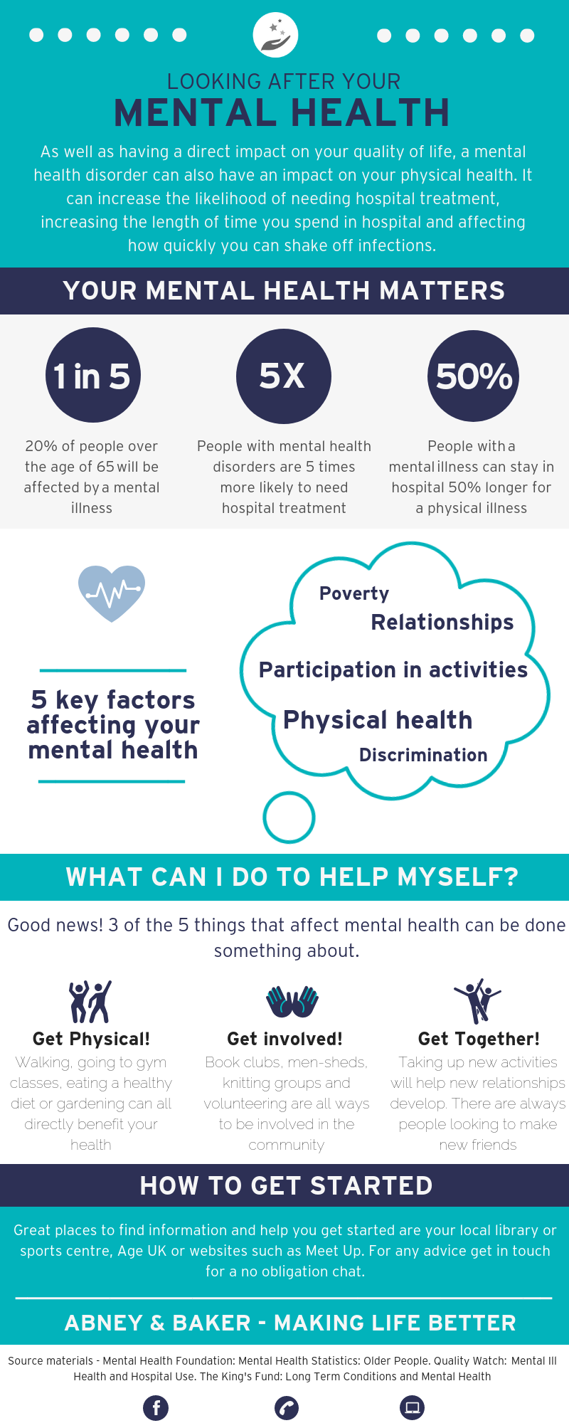 Please do feel free to download this free mental health guide and share with people who may benefit.