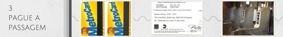 Imagem de um metrocard frente e versos e de uma catraca do metrô de Nova York