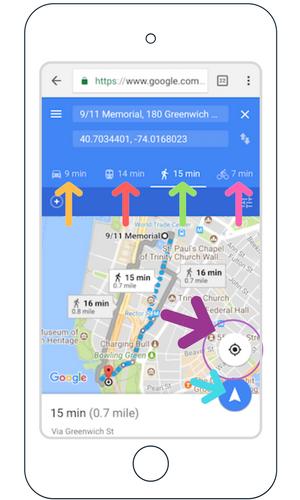 i) opções de  rotas de carro, transporte público, a pé e bicicleta , com indicações de  distância e tempo .