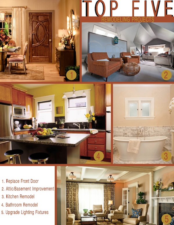 Most common remodeling and renovation projects