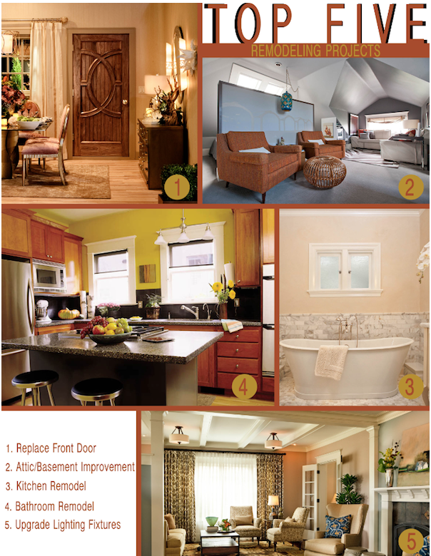 top five remodeling projects, top five renovation projects, GHID renovation, Garrison Hullinger Remodel