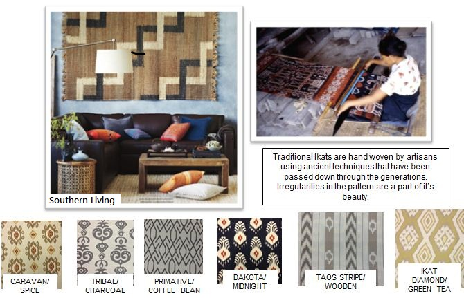 interior design patterns inspired by a world traveler, international ikat patterns, traditional ikats that are traditionally made from around the world
