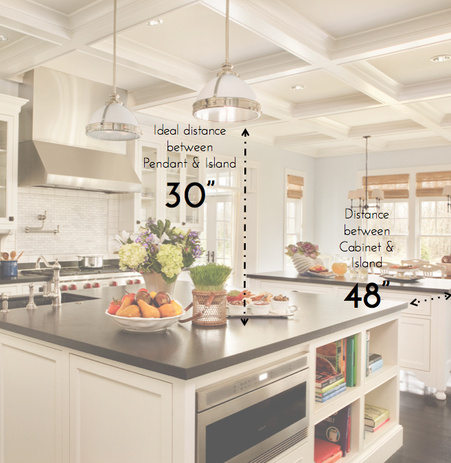 kitchen island measurements, kitchen island light height, kitchen islands history